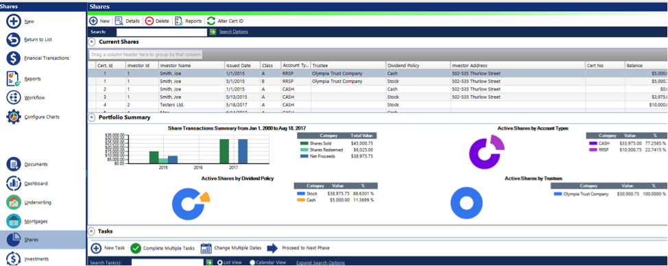 Share Manager Transactions